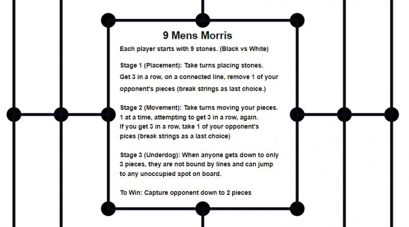 Python 3 Create SVG Gameboard 9 Mens Morris